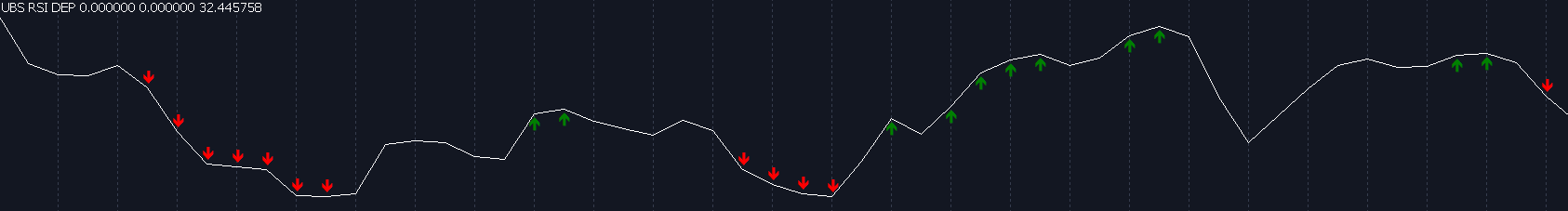 Relative Strength Index RSI Indicator MetaTrader Ultimate Breakout