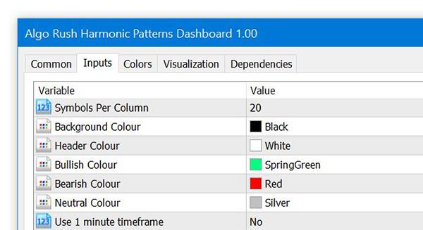 Harmonic Pattern Dashboard Multi Timeframe Multi Pair MT4 and MT5 MetaTrader Download